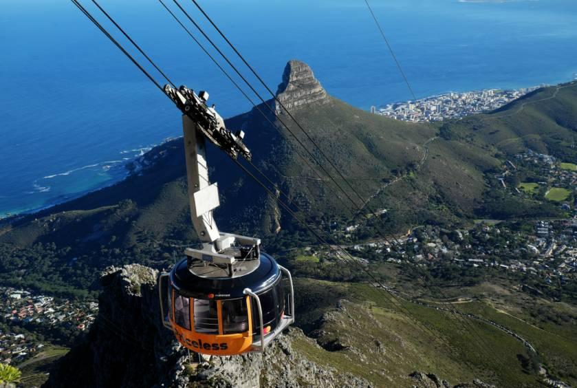 África do Sul Básico